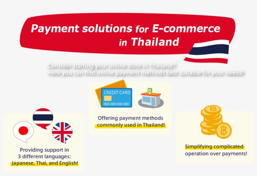 Consider Starting Your Online Store In Thailandhere - Payment Gateway In Thailand, transparent png #3988384