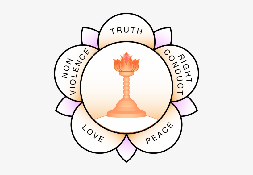 Human Values Logo - Sai Baba Love All Serve All, transparent png #3996122