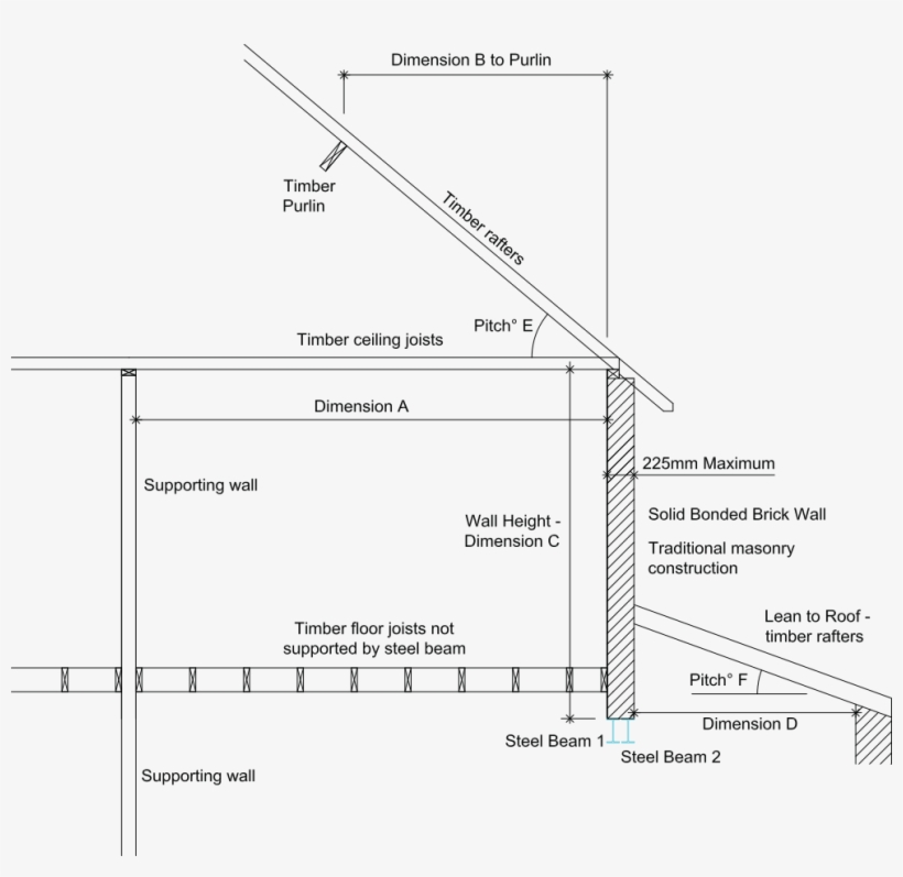 Calculations For Steel Beams Supporting 225mm Brick - Steel Roof In Brick Wall, transparent png #4016446