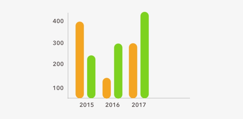 Enter Image Description Here - Rounded Corners Bar Chart Using In