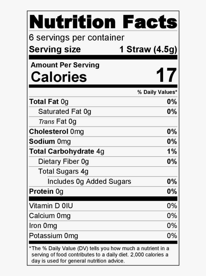 Strawberry Magic Straws - Nutrition Facts Label, transparent png #4095570