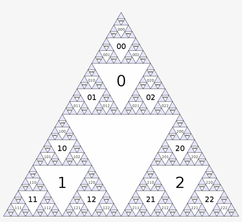 Essentially, The Address Of Each Triangle Encodes The - Example Design Of Fractal, transparent png #4154101