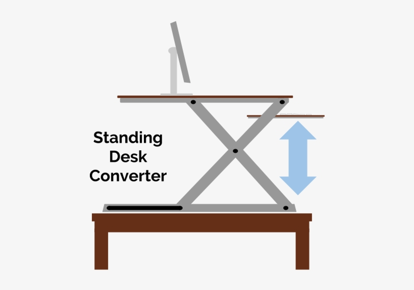 Standing Desk Converter Diagram - Standing Desk, transparent png #4221796