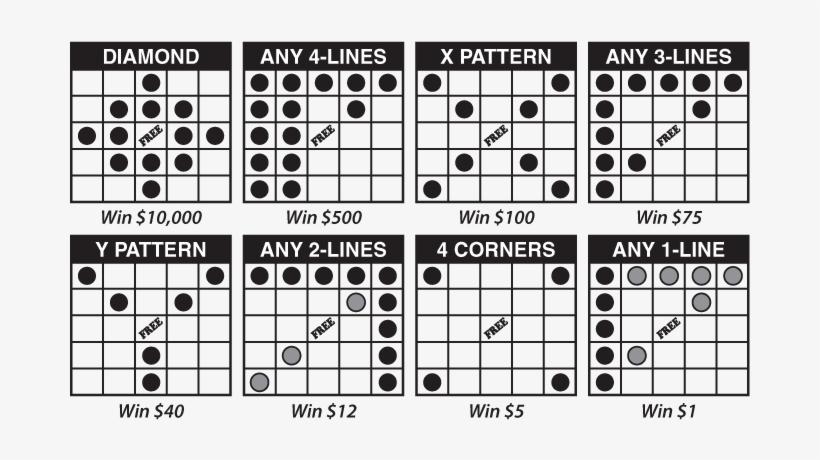 photo regarding Bingo Patterns Printable identified as Bingo Layouts Case in point - Bingo Card Styles - Totally free