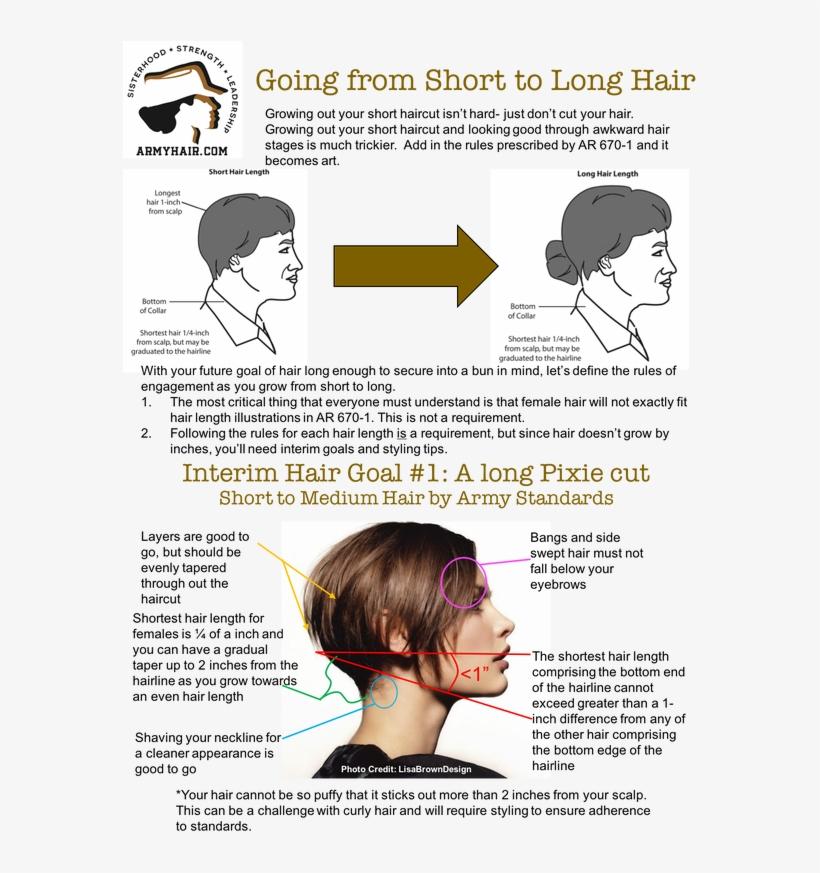 Women Short Hair Army, transparent png #433510