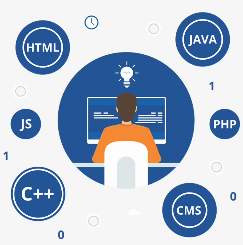 If You Are Looking To Carve Out Your Own Space On The - Software Development, transparent png #4434929
