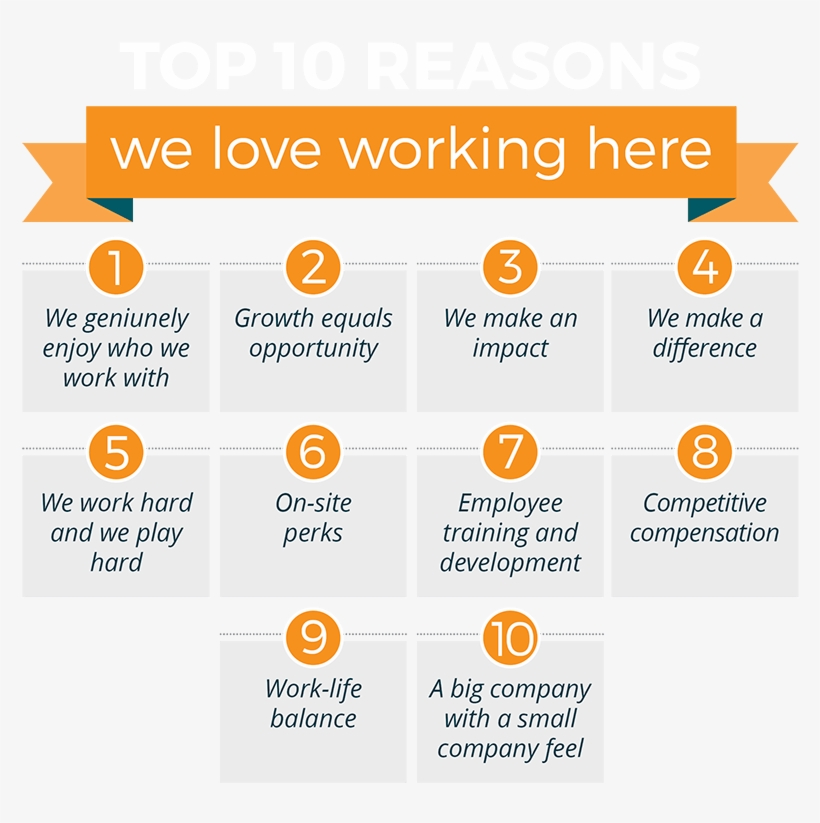 Why We Love Working Here - 10 Reasons To Work Here, transparent png #4498992