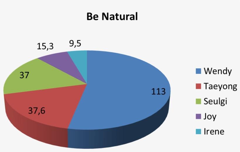 4u0bayg Uk Energy Consumption Pie Chart Free Transparent Png