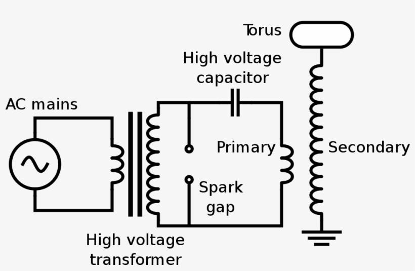 Tesla Coil - Circuit Diagram Of Tesla Coil, transparent png #4615876