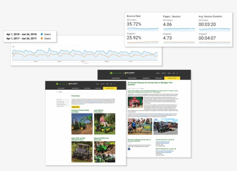 Seo Content - Search Engine Optimization, transparent png #4845772