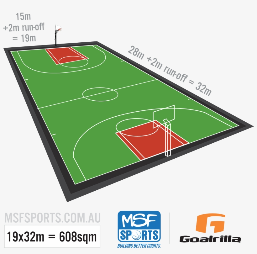 Backyard Basketball Court Options Hoops Blog Related - Basketball Full Court Side View, transparent png #4944540