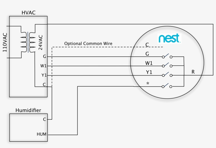 Wiring Diagram For Nest Thermostat from www.pngkey.com