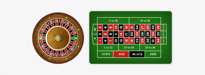 The American Roulette Wheel And Layout Roulette Free