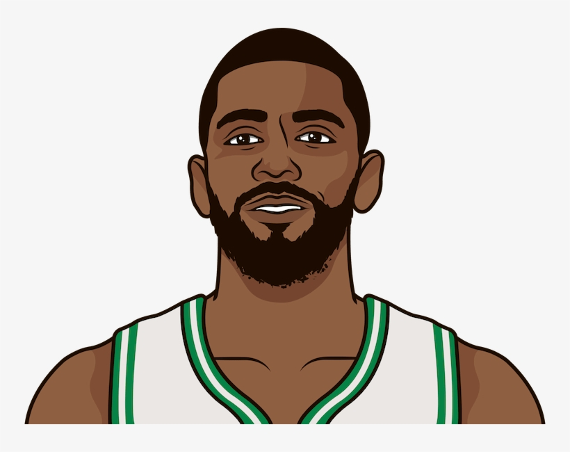 The Boston Celtics Had Their Best Margin Of Victory - Kevin Durant Drawing Easy, transparent png #5099104