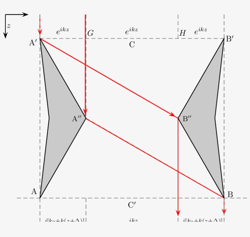 The Alexenko-plakhov Obstacle O Is The Translation - Two-dimensional Space, transparent png #5197891