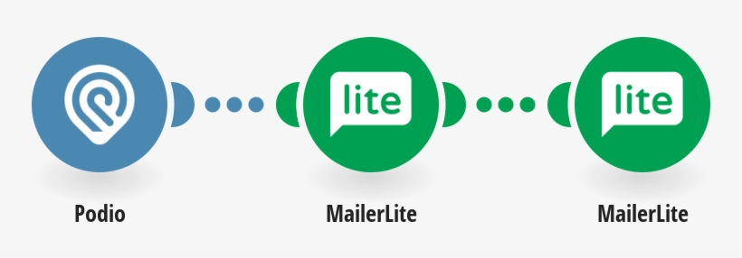 Delete Mailerlite Subscribers Whose Email Addresses - Google Docs, transparent png #5248682