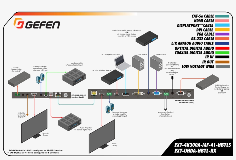 4k Ultra Hd Multi Format Scaler With Auto Switching - Gefen Ext-whd