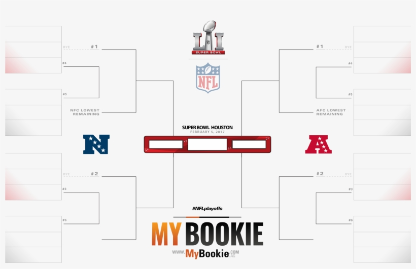 photograph regarding Nhl Bracket Printable identify Nfl Playoffs / Superbowl 2017 Printable Bracket - Printable
