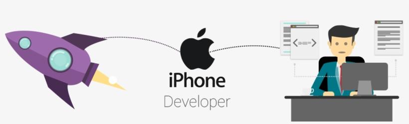 Enter Image Description Here - Hire Iphone App Developers, transparent png #5540455