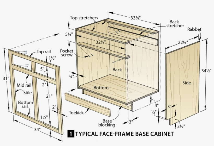 Standard Kitchen Cabinet Sizes Free