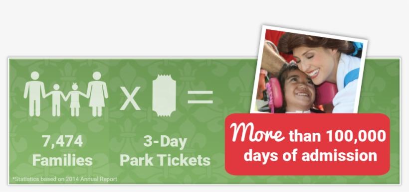 Visit The Walt Disney World Resort Website - Give Kids The World Village, transparent png #5774069