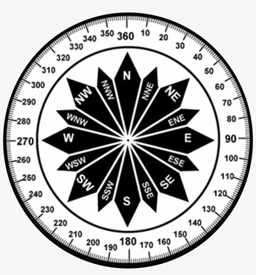 photo about Printable Compass known as Comp Template Printable - Garda Globe - Free of charge Clear