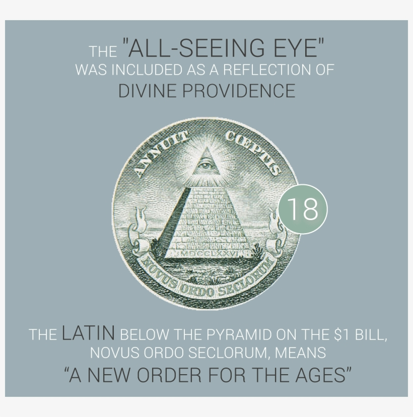 33 Facts You Didn't Know About Us Money - All Seeing Eye Dollar Bill Tattoo, transparent png #5802174