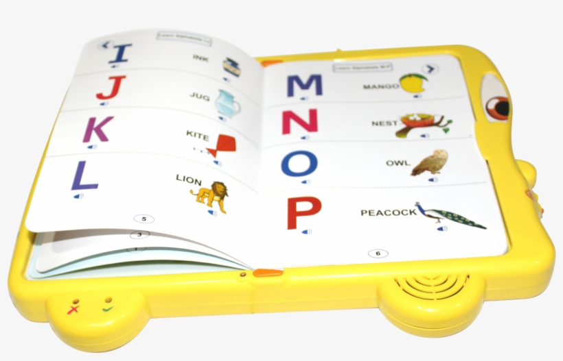 The Kit Responds With The Appropriate Sound, Music - Plastic, transparent png #5874861