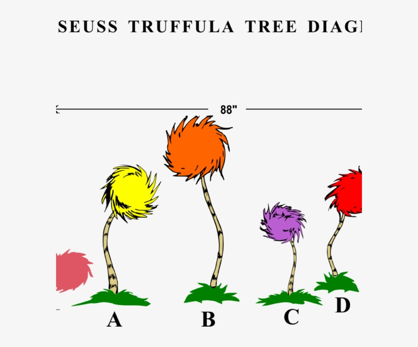 the loraxs truffula trees recipe dishmaps dr seuss