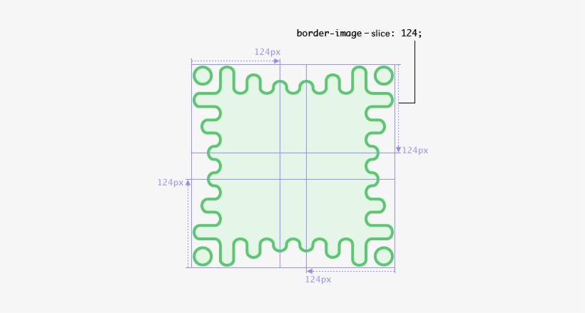 The Border Image Shows A Wavy Green Border With More - Css