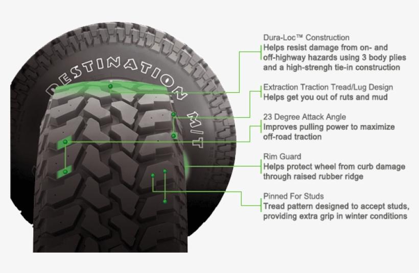 Lt305/55r20 Firestone Destination M/t Bw E 121q - Firestone Tire And Rubber Company, transparent png #6037362