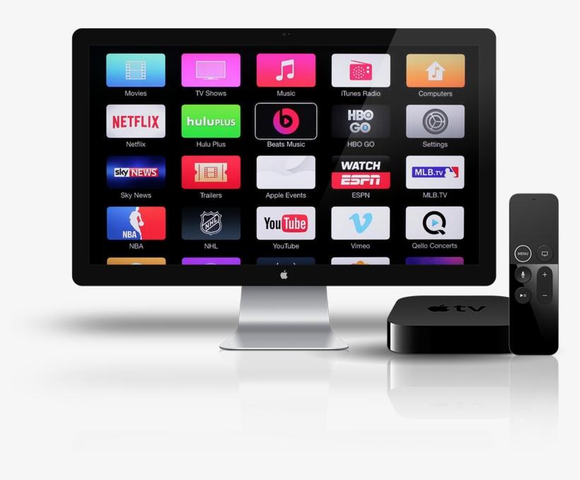 smarttvappdevelopment Hashtag On Twitter - Apple Tv Enter App Store