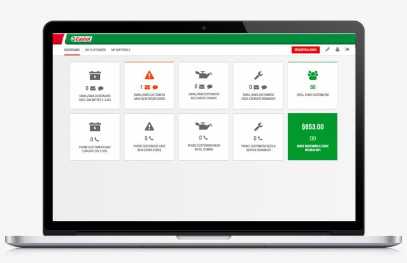 Proof Point - Enbiz Software Solutions, transparent png #6098941