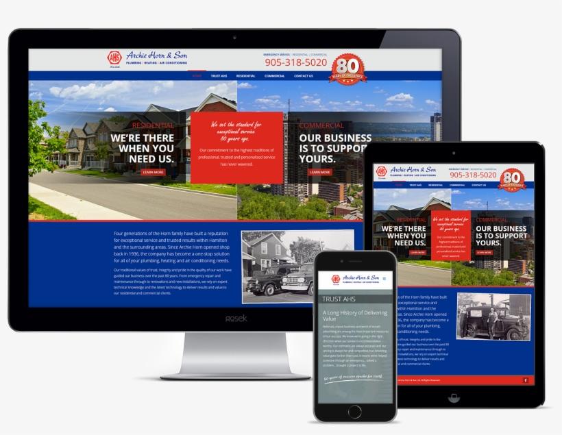Responsive Web Design, transparent png #6146401