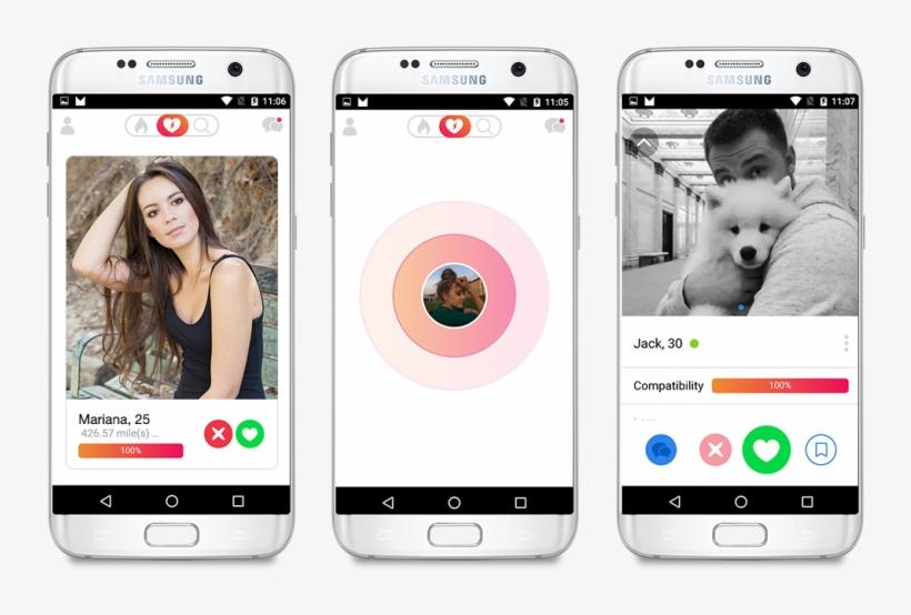 online dating sites 2017