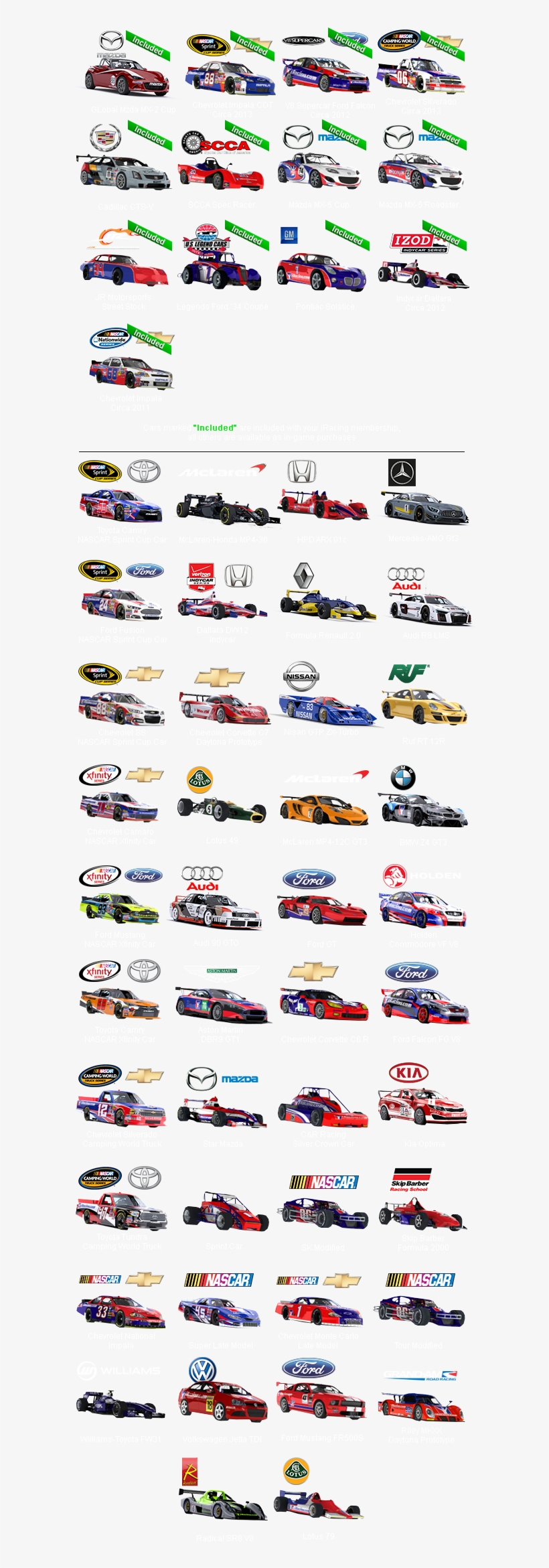 More Information On All Of Our Cars Is Available Here - Iracing Car List, transparent png #6427916
