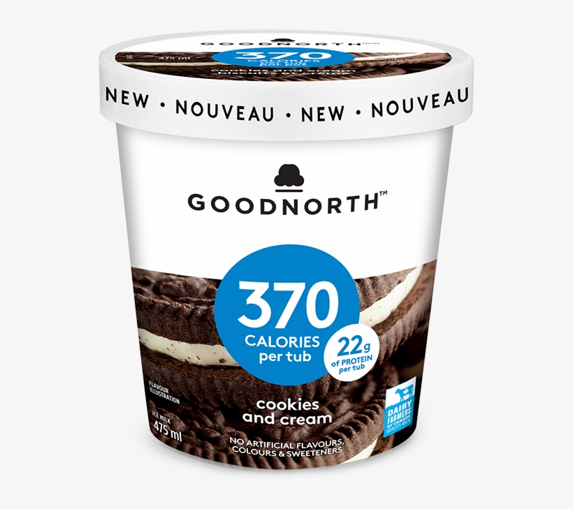 Alt Text Placeholder - Protein Ice Cream Canada, transparent png #6440441