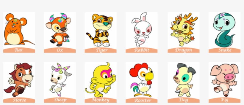 Chinese Zodiac - Zodiac Signs Animal Characters, transparent png #686156