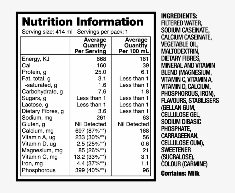 Muscle Milk® Genuine Protein Shake Strawberry, transparent png #7126096