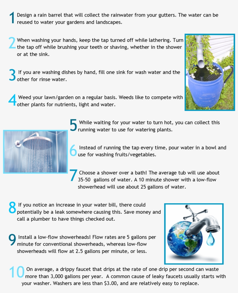 Top 10 Tips For Water Conservation - 10 Tips Of Water Conservation, transparent png #730156