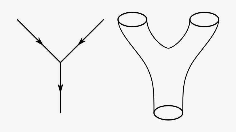 Point&string - Imagenes De La Teoria De Las Cuerdas, transparent png #750579