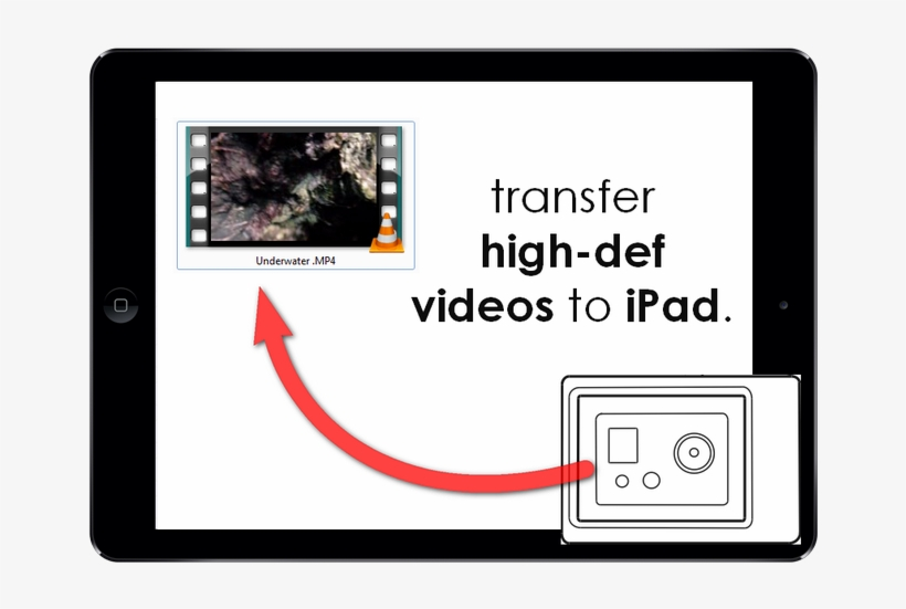 how to download gopro videos to ipad pro