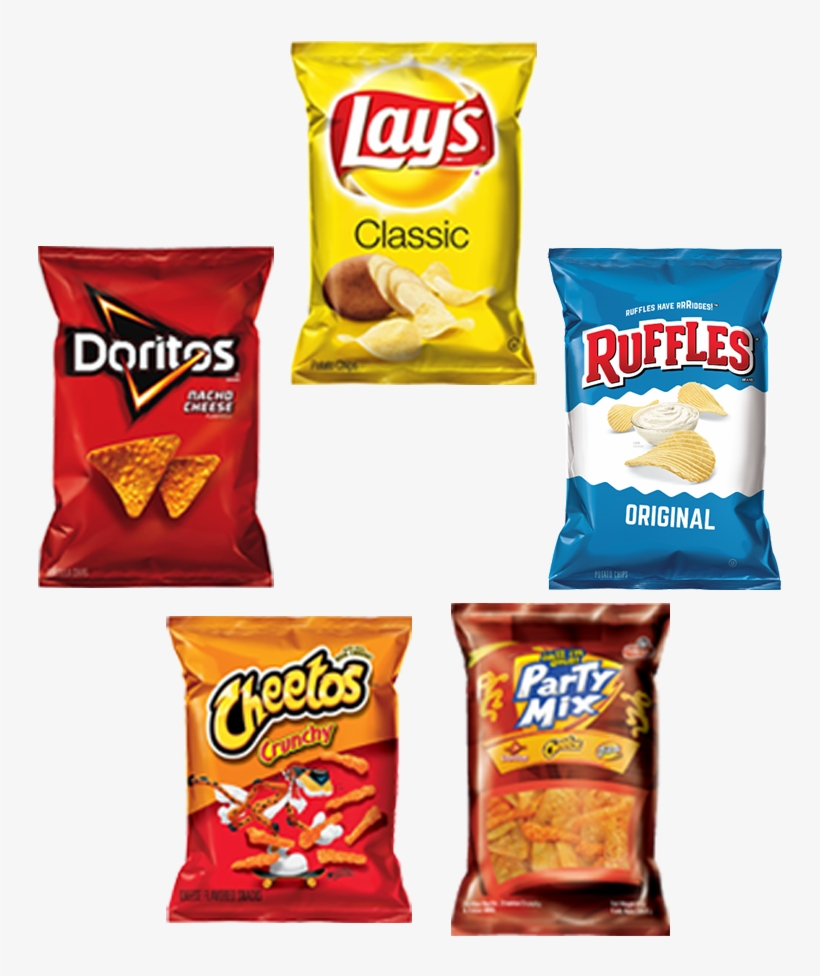 Shoppers Will Be Asked To Purchase Any Three Frito - Mountain Dew And Doritos, transparent png #7641498