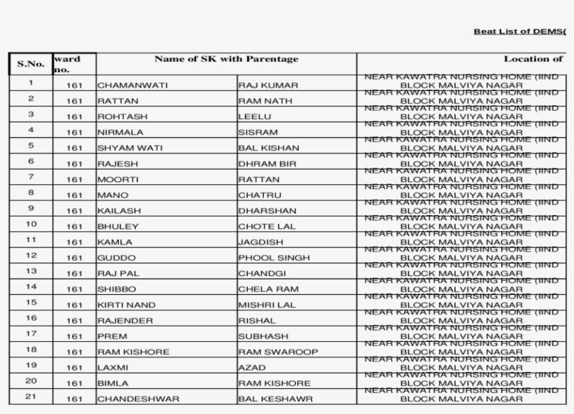Xls Fileweb View2017 05 16seela / Ram Phal Dda 20 Santosh - Nursing Selected List 2017, transparent png #7743293