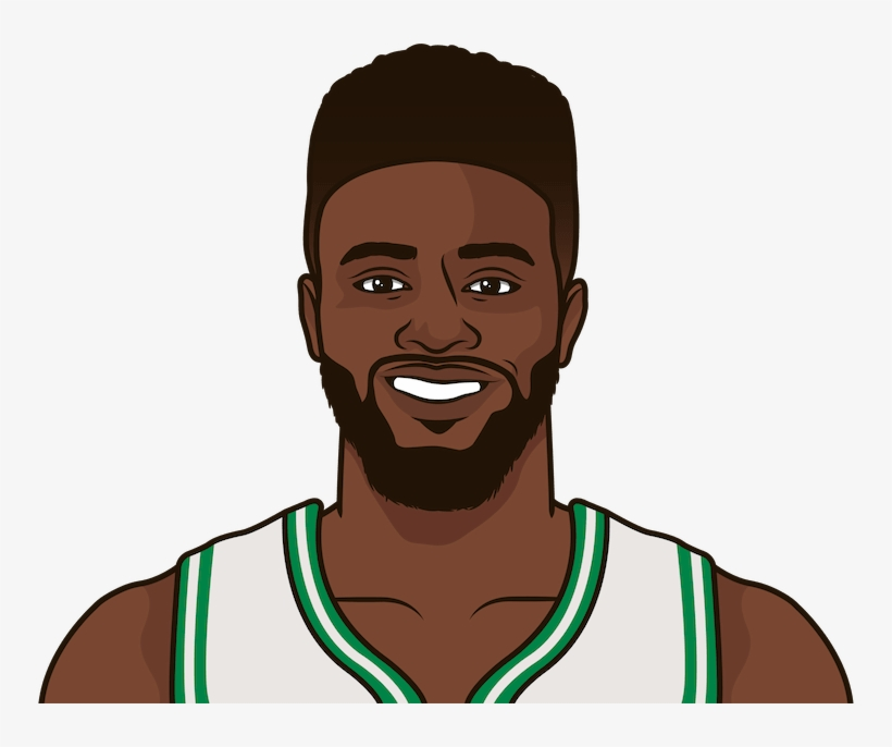 The Boston Celtics Have Played In 7 Games When Recording - Cartoon Drawings Of Kevin Durant, transparent png #7815807
