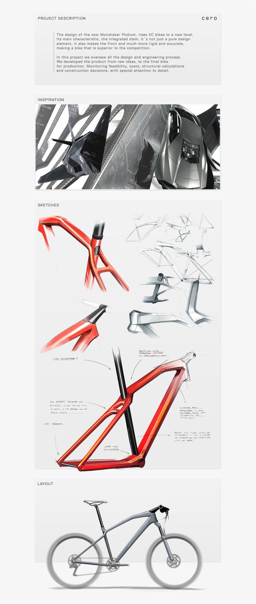 Mondraker Podium On Industrial Design Served - Design, transparent png #796663