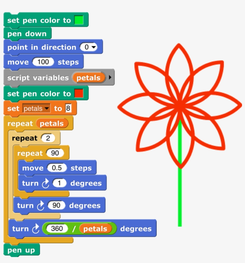 Click The Stage To Sow Your Virtual Flower Field - Round