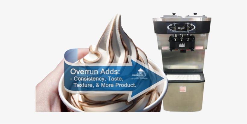 Vanilla And Chocolate Swirl Flavored Soft Serve Ice - Ice Cream Overrun, transparent png #800164