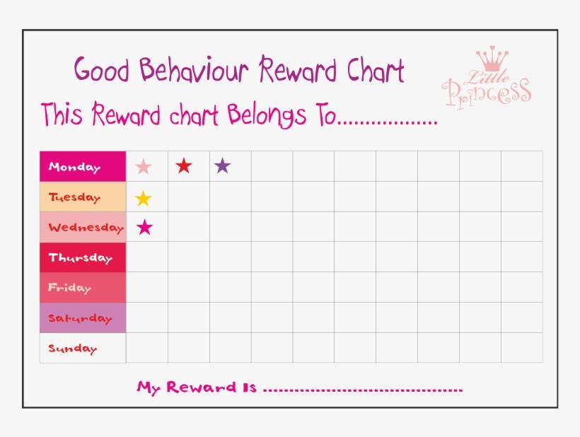 Good Behavior Reward Chart Doent Transpa Png 8002252