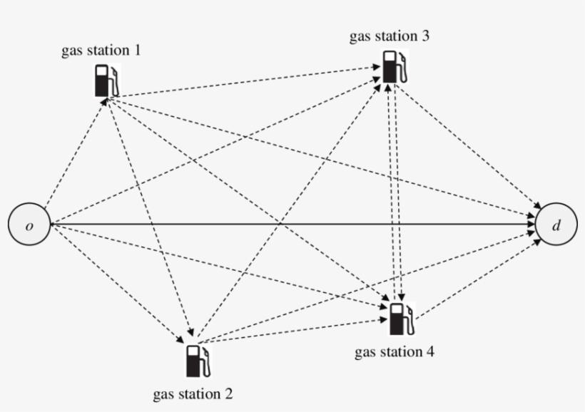 Gas Pump Diagram